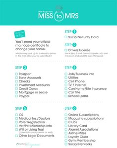 Something Turquoise name change checklist wedding checklist We've got all the checklists that will make planning your wedding a breeze Before Wedding, Post Wedding, Plan Your Wedding, Budget Wedding, Wedding Tips, Wedding Events, Wedding Planner, Dream Wedding, Wedding Day