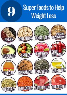 Best healthy fruits, vegetables, whole grains, lean proteins, and other superfoods for dieting and weight loss. Lose weight click here.