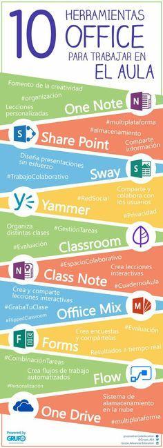 Se usa todas estas aplicaciones para hacer trabajo en su oficina si es adulta o en su escuela si es niño.