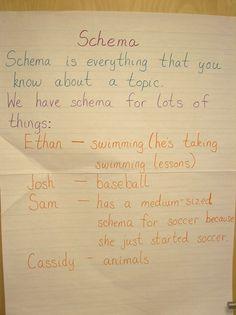 intro to schema anchor chart- background knowledge