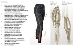 2XU thermal protection - Google Search