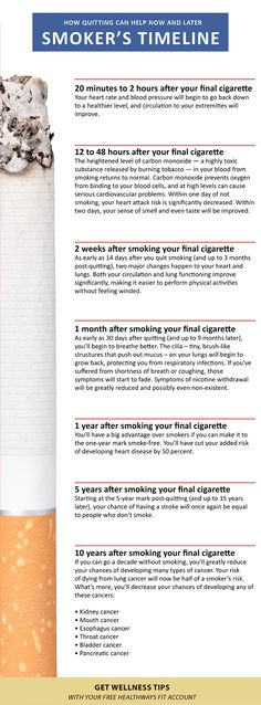 Health benefits of quitting smoking: Timeline for seniors