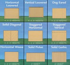 Attrayant ... Fences And Gates Fence Types U0026 Styles Pinterest ...