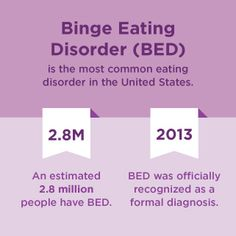 an analysis of the statistics of eating disorders in the united states Eating disorders: facts about eating disorders and the search for solutions  a summary of issues, statistics and resources, published september 2002,.