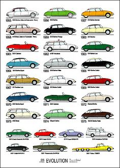 Combi Evolution Poster Be happy Be Combi Evolution, Volkswagen Beetle, Citroen Car, Bmw Classic Cars, Car Illustration, Car Posters, Motor Car, Concept Cars, Cars And Motorcycles
