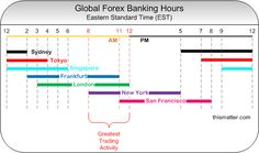 global-forex-banking-hours.png (597×352)