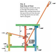wave hill chair plans   Bronx, NY botanical gardens ... Gerrit Rietveld Chair Plans