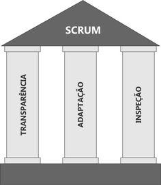 SCRUM-MOL