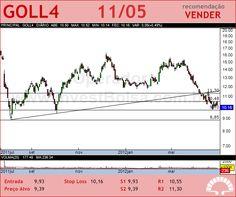 GOL - GOLL4 - 11/05/2012