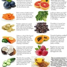 Anti Aging Foods - Include in Your Diet & Smoothies - Anti Aging Tips - Skin and Nutrition - Anti Aging - Tune into Your Spiritual Health at www.DeniseDivineD.com