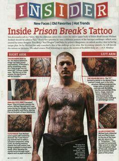 Michael Scofield's tattoo in Prison Break