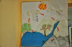 Хвърчащата класна стая: Март 2014