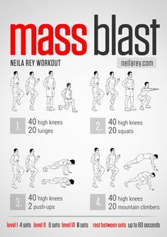 Mass Blast - High Burn Workout. -for C… and maybe me too.
