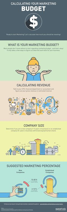Calculating Your Marketing Budget - Don't know where to…  Latest News & Trends on #digitalmarketing   http://webworksagency.com