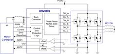 Functional Block Diagram for DRV8302