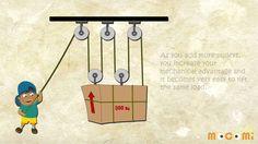 What is a Pulley? - Simple Machines   Mocomi Kids סרטון אנימציה- גלגלות