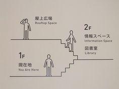 階段のサイン - Google 搜尋