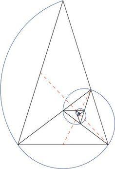 golden triangle & fibonacci spiral