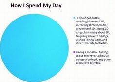 Pretty much sums up my life! But actually I have a little social life so I have time to fit in my best friends and boyfriend and a little family! :)