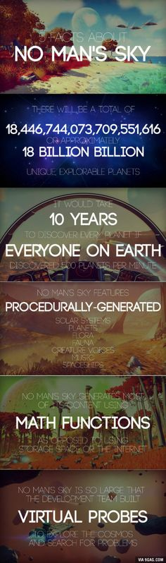 Five facts about No Man's Sky, wow this is crazy, I'm so glad I preordered it, I can't wait to play