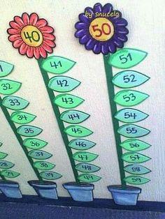 Picasa Web Albums - U. - Decorados y m. 1st Grade Math, Kindergarten Math, Preschool, Class Decoration, School Decorations, Childhood Education, Kids Education, Math Games, Math Activities