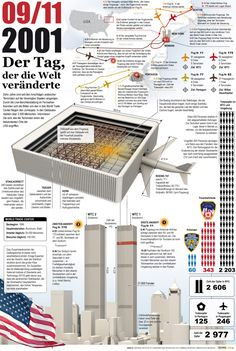 World Trade Center attacks Infographic in German. World Trade Center Attack, World Trade Center Nyc, Trade Centre, History Facts, World History, Education Architecture, Architecture Design, World Trade Towers, American Airlines