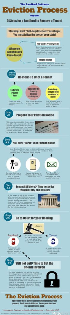 The Landlord Guidance Eviction Process InfoGraphic - 5 Steps for a Landlord to Remove a Tenant Income Property, Rental Property, Investment Property, Real Estate Business, Real Estate Investor, Real Estate Marketing, Real Estate Career, Real Estate Rentals, Real Estate Tips