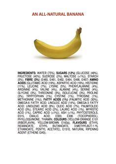 ingredients-of-a-banana.jpg (1240×1753)