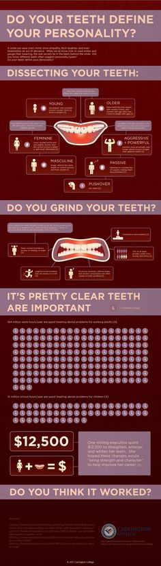 Do your teeth define your personality?  Infographic via Carrington College.