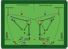 Coordinative passing game with position change 1 – Football Tactics