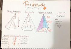 Resumo sobre pirâmides