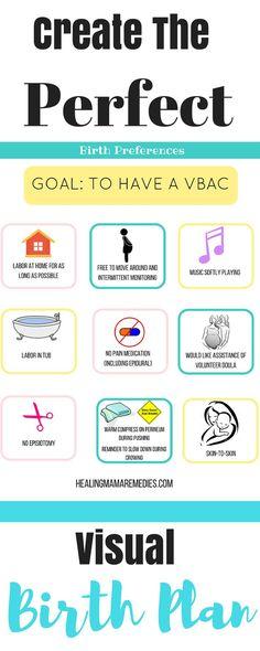 visual birth plan, birth plan, labor and delivery, vbac,