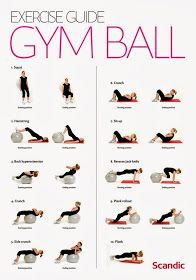 Useful Information: Exercise Guide : Gym ball exercises for women |
