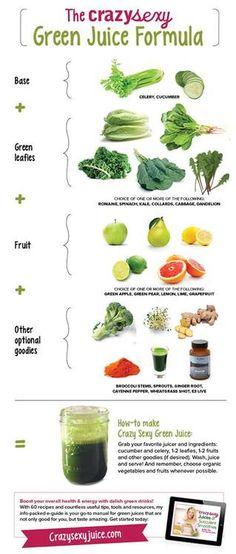 Kris Carr's Green Juice Formula  eatclean-bhappy.tumblr.com