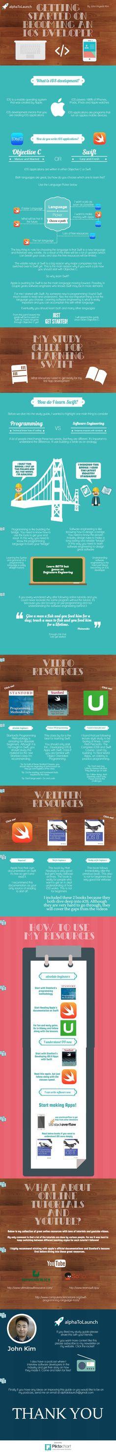 Becoming an IOS Developer | @Piktochart Infographic