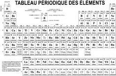 51 Best Tableau Periodique Images In 2018 Science Chemistry