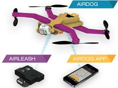 AirDog: World's First Auto-follow Drone for GoPro Camera by Helico Aerospace Industries US LLC — Kickstarter
