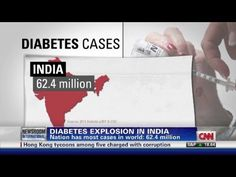 Chef Charles Mattocks stops by to talk with Suzanne Malveaux about the diabetes crisis in India, where 62.4 million people have diabetes. The factors they cite are diet, genetics, and economy.