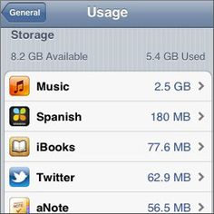 Tip: How to Make Your iPhone or iPad Run Faster