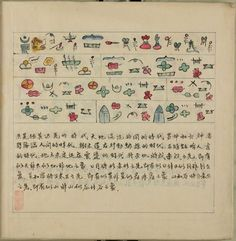 Annals of Creation, Dongba script (Naxi people) Script, Alphabet, Bullet Journal, Writing, Languages, People, China, Idioms, Script Typeface
