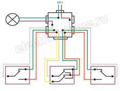 circuit of two passage and cross over switches Electrical Panel Wiring, Electrical Projects, Electrical Installation, Electrical Engineering, Electronics Projects, Home Gadgets, Woodworking Plans, Floor Plans, Technology