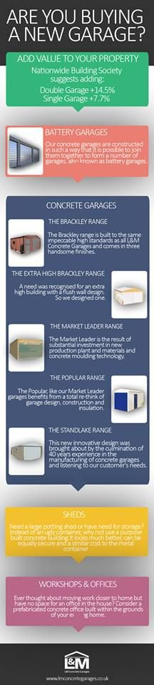 f you are thinking about purchasing a #garage, take a look at this image for some advice