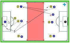 Ejercicio de entrenamiento de fútbol para la mejora del desmarque de apoyo y de ruptura.