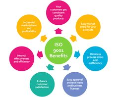 #ISO9001certification shows your promise for quality