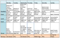 Ultimate Reset | Meal Plan and Workout Schedule April 21-27 Week 1 Meal Plan and workout schedule.   deannapecina.com