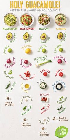 For avocado lovers: Guacamole x 4 - Himmlische gesunde Dips - Aguacate Best Guacamole Recipe, Avocado Recipes, Healthy Recipes, Homemade Guacamole, Delicious Recipes, Avocado Dessert, How To Prepare Avocado, Cooking Box, Avocado Toast