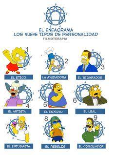 Los Simpsons presentan:El eneagrama ajajaja Tú= Homero, yo=Marge ajajajaja