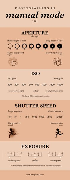 Photography Basics: Shooting in Manual Mode Photography Basics: How to Master Manual Mode Haley Ivers The post Photography Basics: Shooting in Manual Mode appeared first on Fotografie. Photography Editing Apps, Photography Tips Iphone, Photography Settings, Portrait Photography Tips, Photography Cheat Sheets, Photography Basics, Photography Tips For Beginners, Photography Lessons, Photography Camera