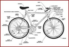 6e9382e6a2f1cb0f73d9cf98072553bc a riddle bike parts bike parts diagram for wheels pinterest bicycling and cycling bike parts diagram at gsmportal.co