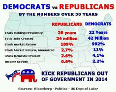 HEY GOP -=- FIRE The Whole LOT, Let's Get Out & Vote :: Strength in Numbers, They Speak for Themselves !!